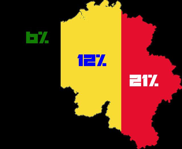 Moms i Belgien